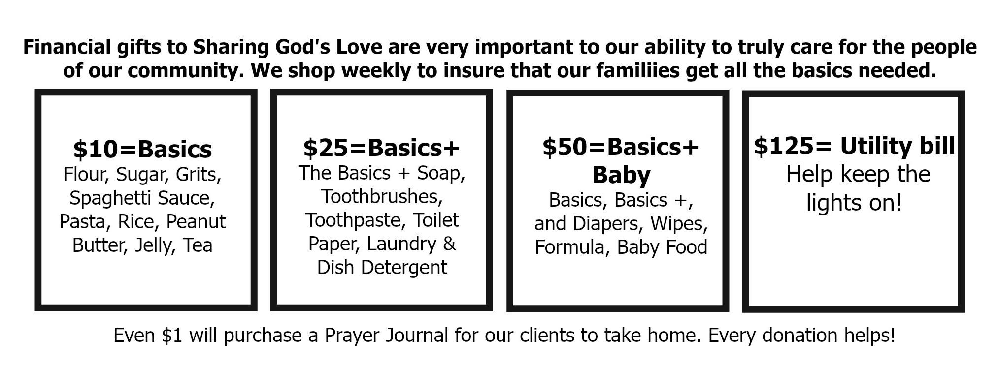 Donate | Sharing God's Love